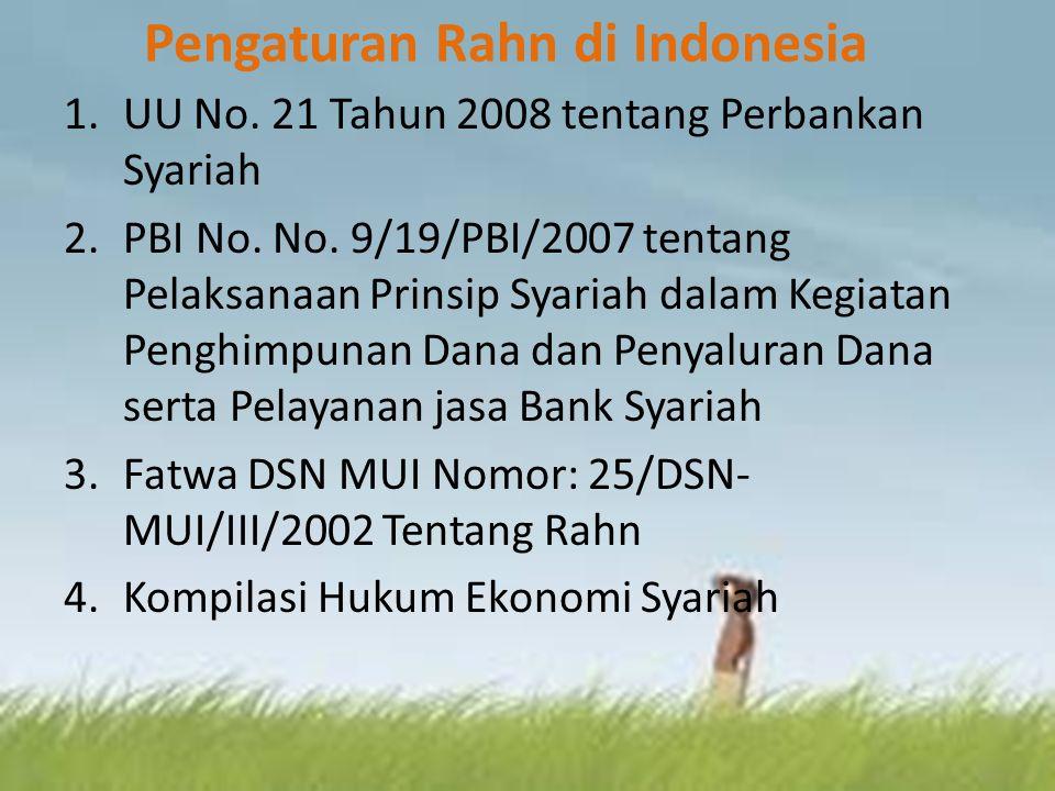 Pengaturan Rahn di Indonesia
