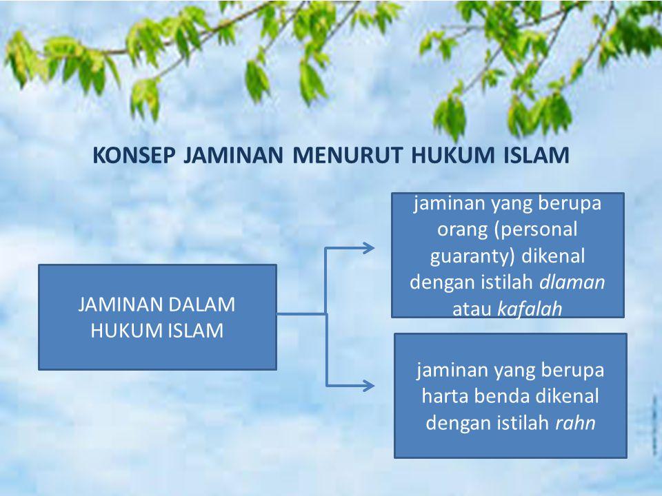 KONSEP JAMINAN MENURUT HUKUM ISLAM