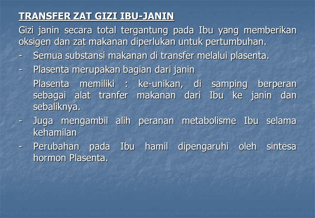 TRANSFER ZAT GIZI IBU-JANIN