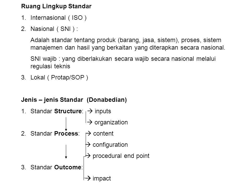 Ruang Lingkup Standar Internasional ( ISO ) Nasional ( SNI ) :