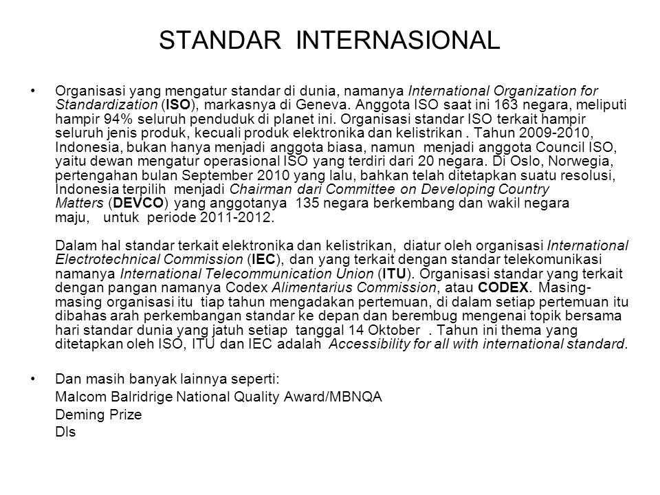 STANDAR INTERNASIONAL