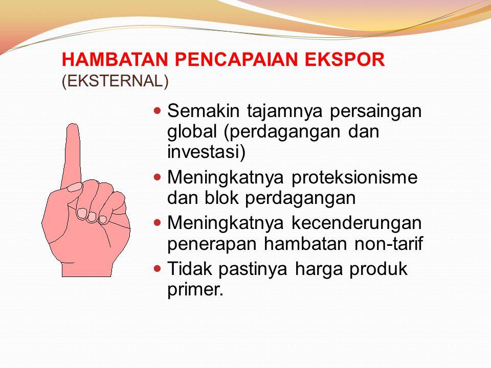 HAMBATAN PENCAPAIAN EKSPOR (EKSTERNAL)