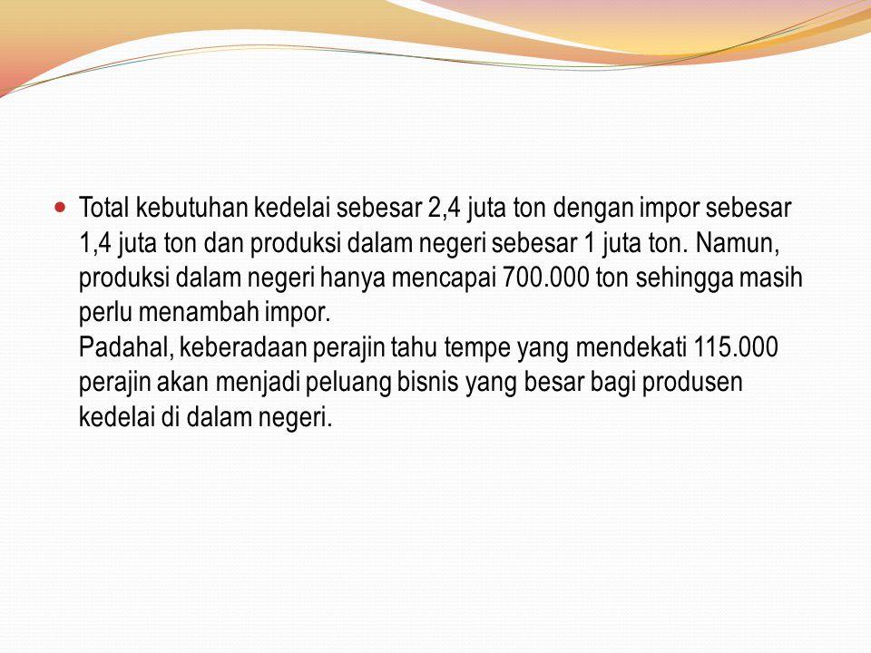 Total kebutuhan kedelai sebesar 2,4 juta ton dengan impor sebesar 1,4 juta ton dan produksi dalam negeri sebesar 1 juta ton.