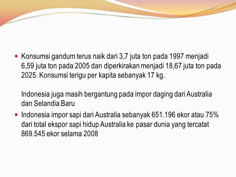 Konsumsi gandum terus naik dari 3,7 juta ton pada 1997 menjadi 6,59 juta ton pada 2005 dan diperkirakan menjadi 18,67 juta ton pada 2025. Konsumsi terigu per kapita sebanyak 17 kg. Indonesia juga masih bergantung pada impor daging dari Australia dan Selandia Baru