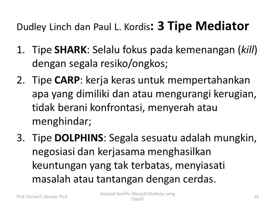 Dudley Linch dan Paul L. Kordis: 3 Tipe Mediator