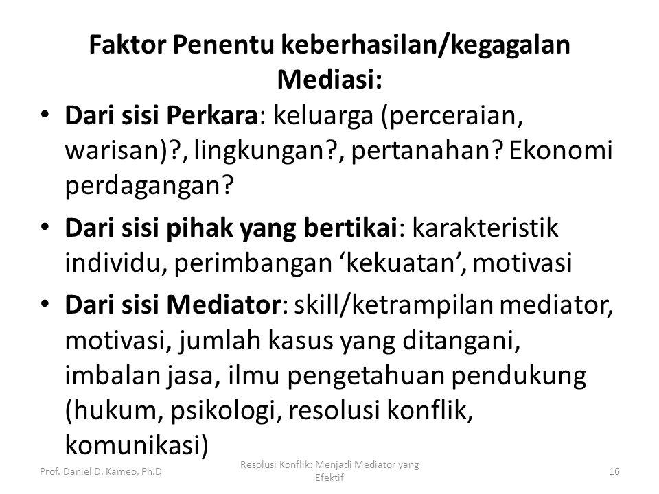 Faktor Penentu keberhasilan/kegagalan Mediasi: