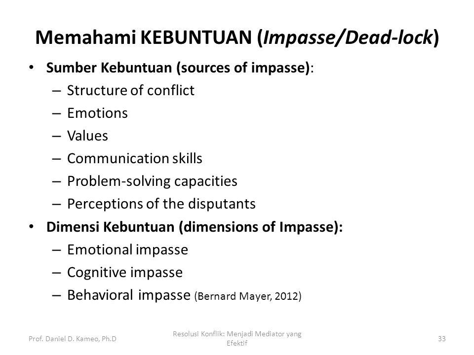 Memahami KEBUNTUAN (Impasse/Dead-lock)