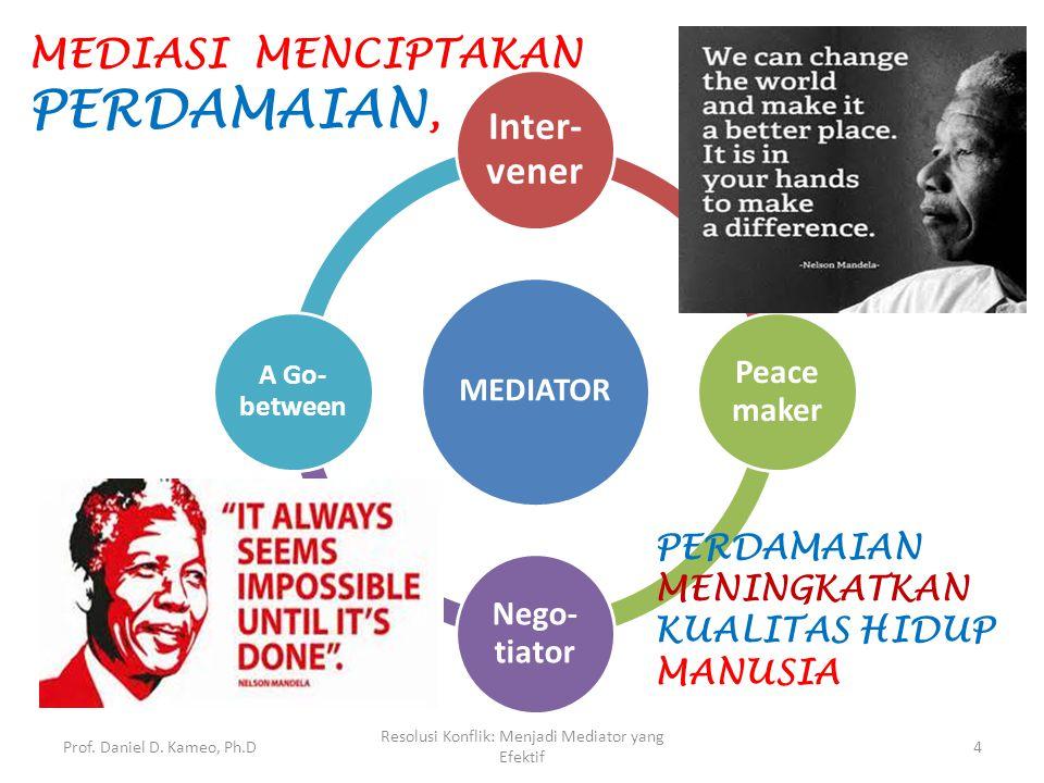 Resolusi Konflik: Menjadi Mediator yang Efektif