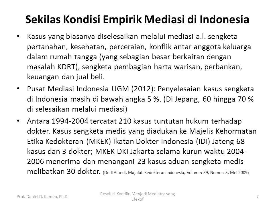 Sekilas Kondisi Empirik Mediasi di Indonesia