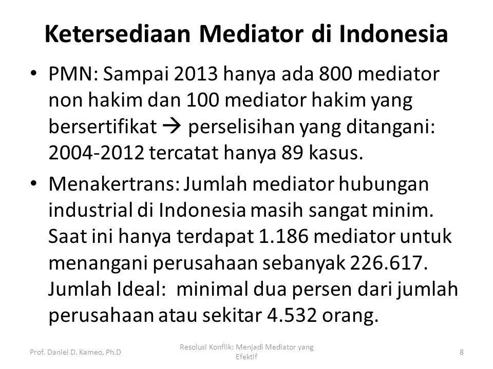 Ketersediaan Mediator di Indonesia
