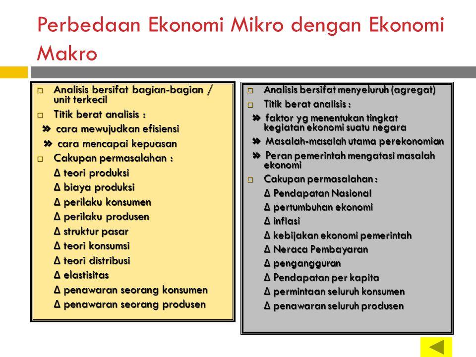 Perbedaan Ekonomi Mikro dengan Ekonomi Makro