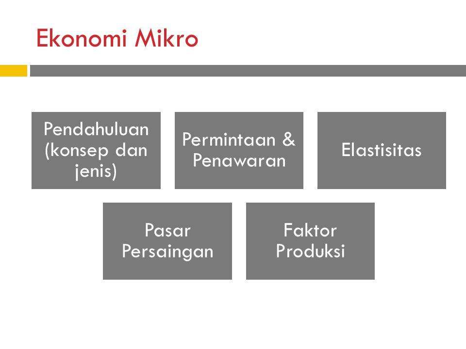Ekonomi Mikro Pendahuluan (konsep dan jenis) Permintaan & Penawaran