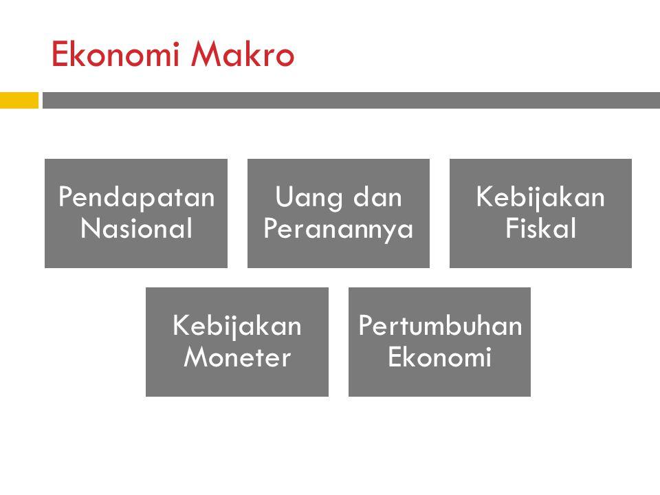 Ekonomi Makro Pendapatan Nasional Uang dan Peranannya Kebijakan Fiskal