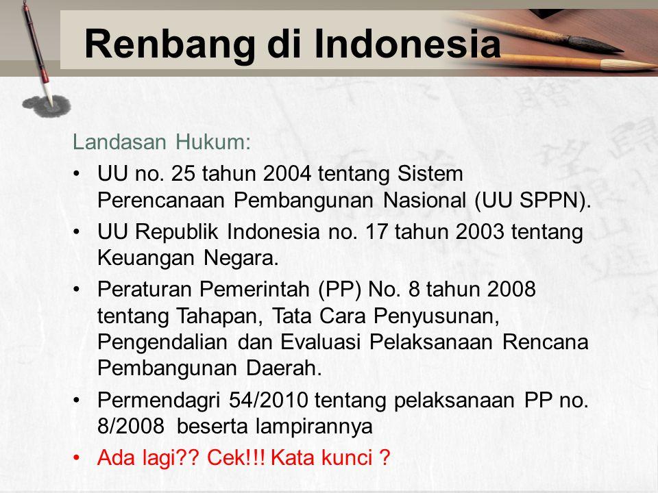 Renbang di Indonesia Landasan Hukum: