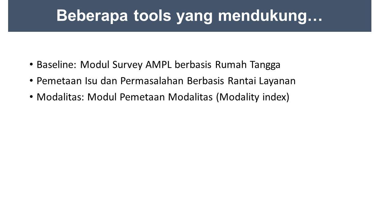Beberapa tools yang mendukung…