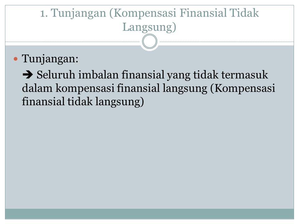 1. Tunjangan (Kompensasi Finansial Tidak Langsung)