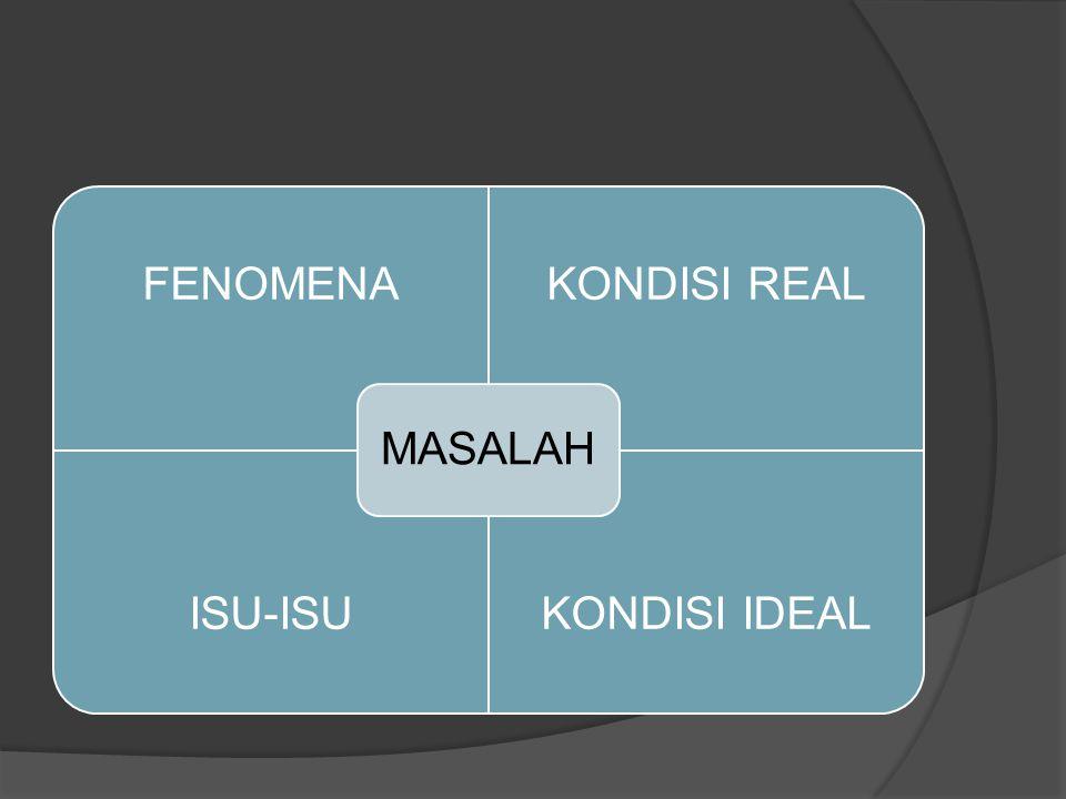 MASALAH FENOMENA KONDISI REAL ISU-ISU KONDISI IDEAL