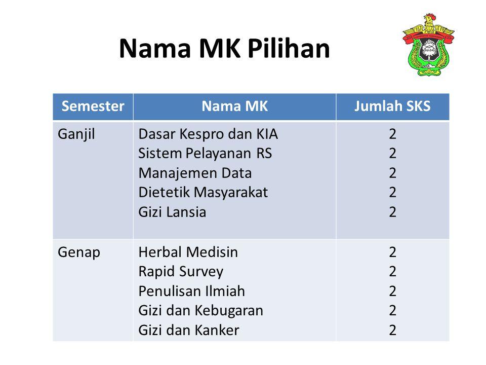 Nama MK Pilihan Semester Nama MK Jumlah SKS Ganjil