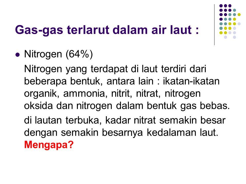 Gas-gas terlarut dalam air laut :