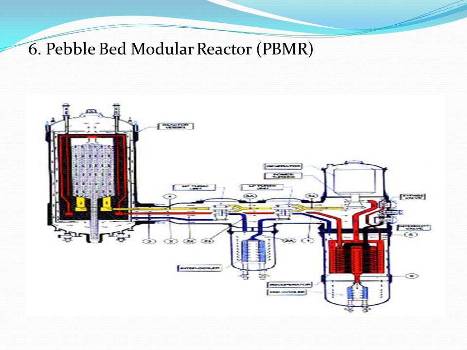 6. Pebble Bed Modular Reactor (PBMR)