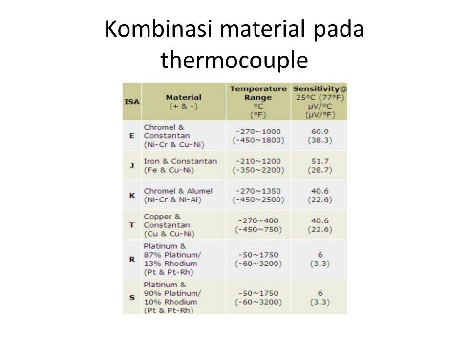 Kombinasi material pada thermocouple