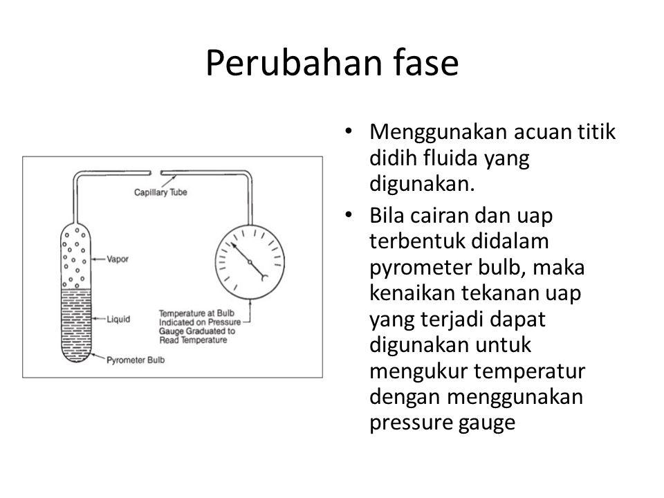 Perubahan fase Menggunakan acuan titik didih fluida yang digunakan.