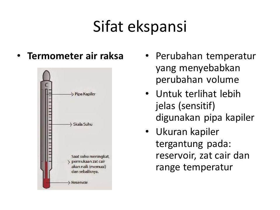 Sifat ekspansi Termometer air raksa