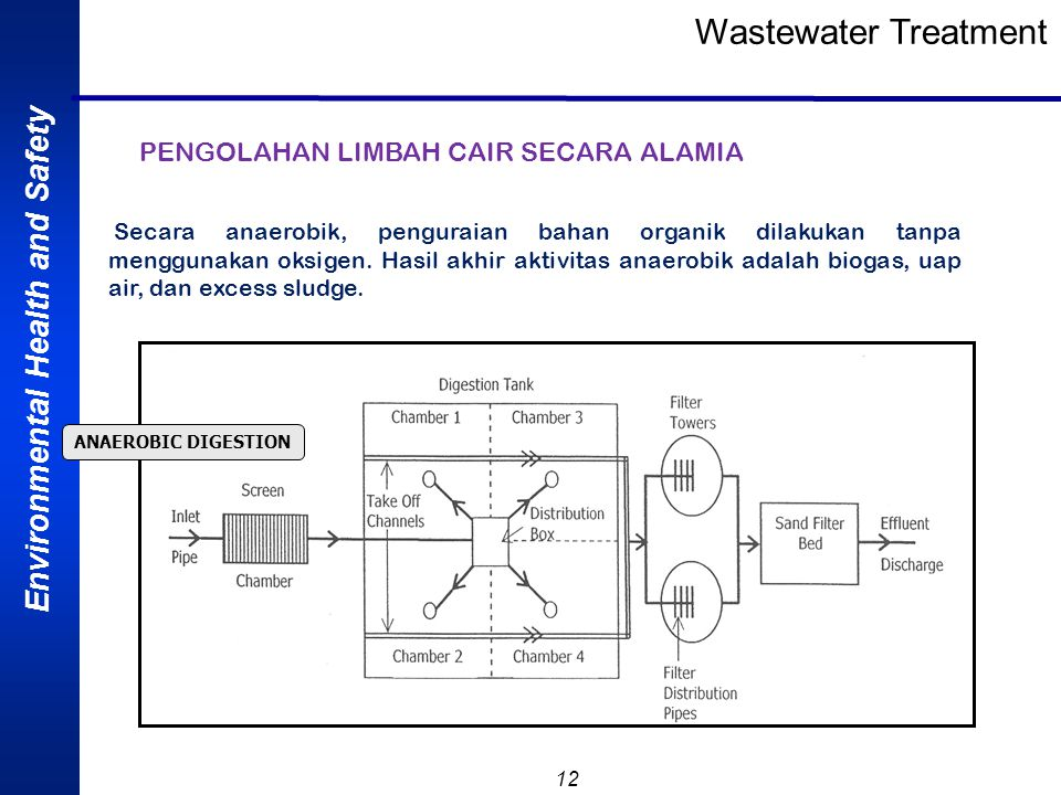 Wastewater Treatment PENGOLAHAN LIMBAH CAIR SECARA ALAMIA