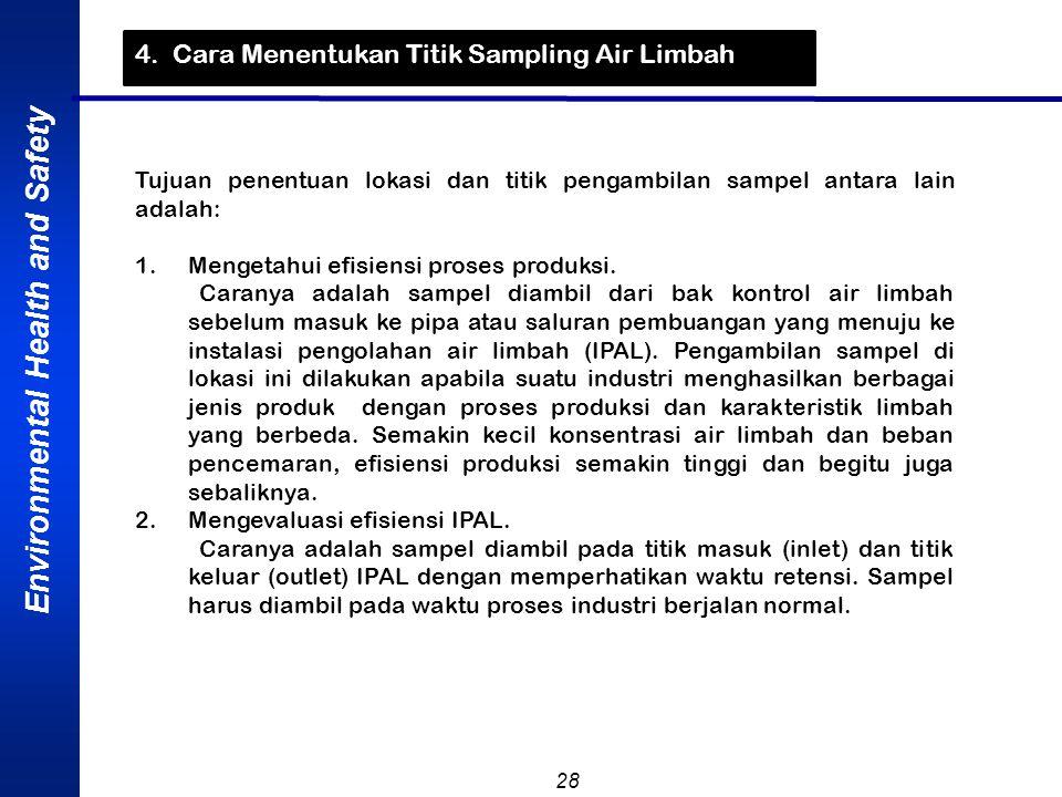4. Cara Menentukan Titik Sampling Air Limbah
