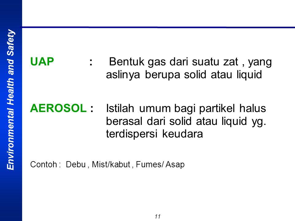UAP : Bentuk gas dari suatu zat , yang aslinya berupa solid atau
