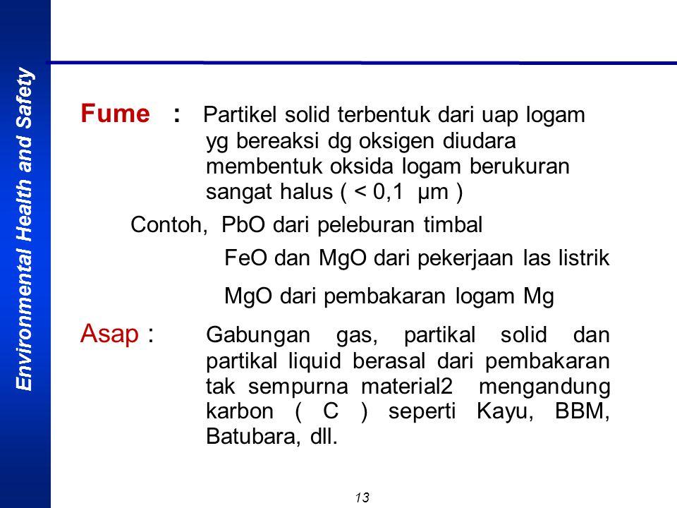 Fume : Partikel solid terbentuk dari uap logam yg bereaksi dg oksigen diudara membentuk oksida logam berukuran sangat halus ( < 0,1 µm )