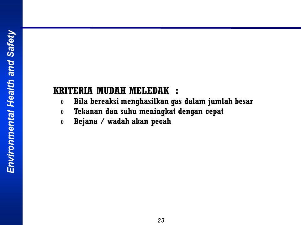 KRITERIA MUDAH MELEDAK :