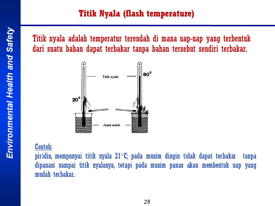 Titik Nyala (flash temperature)