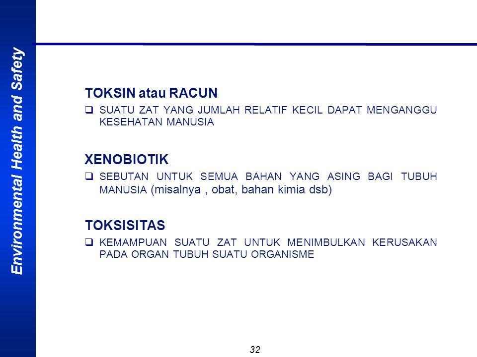 TOKSIN atau RACUN XENOBIOTIK TOKSISITAS
