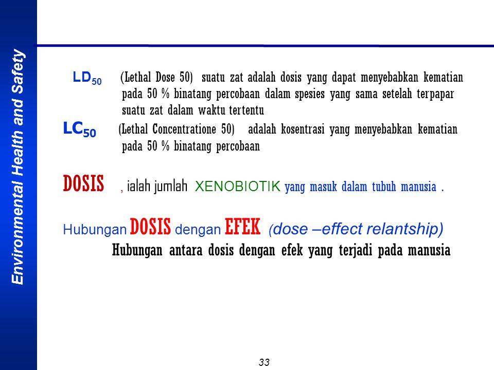DOSIS , ialah jumlah XENOBIOTIK yang masuk dalam tubuh manusia .