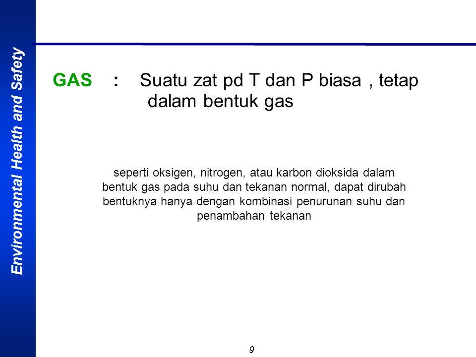 GAS : Suatu zat pd T dan P biasa , tetap dalam bentuk gas
