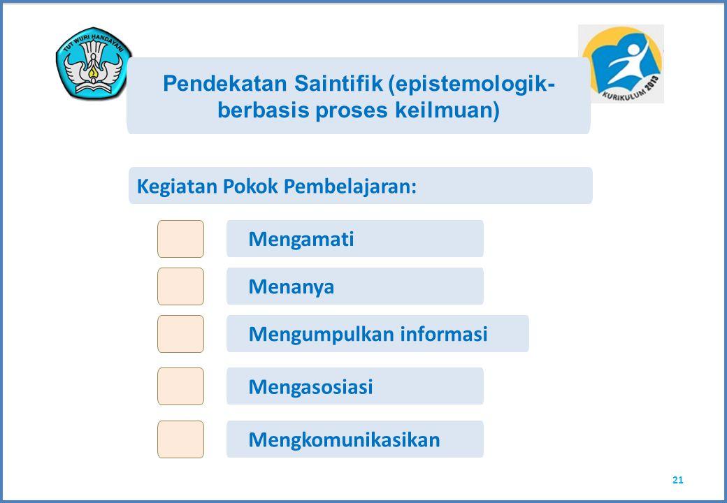 Pendekatan Saintifik (epistemologik-berbasis proses keilmuan)