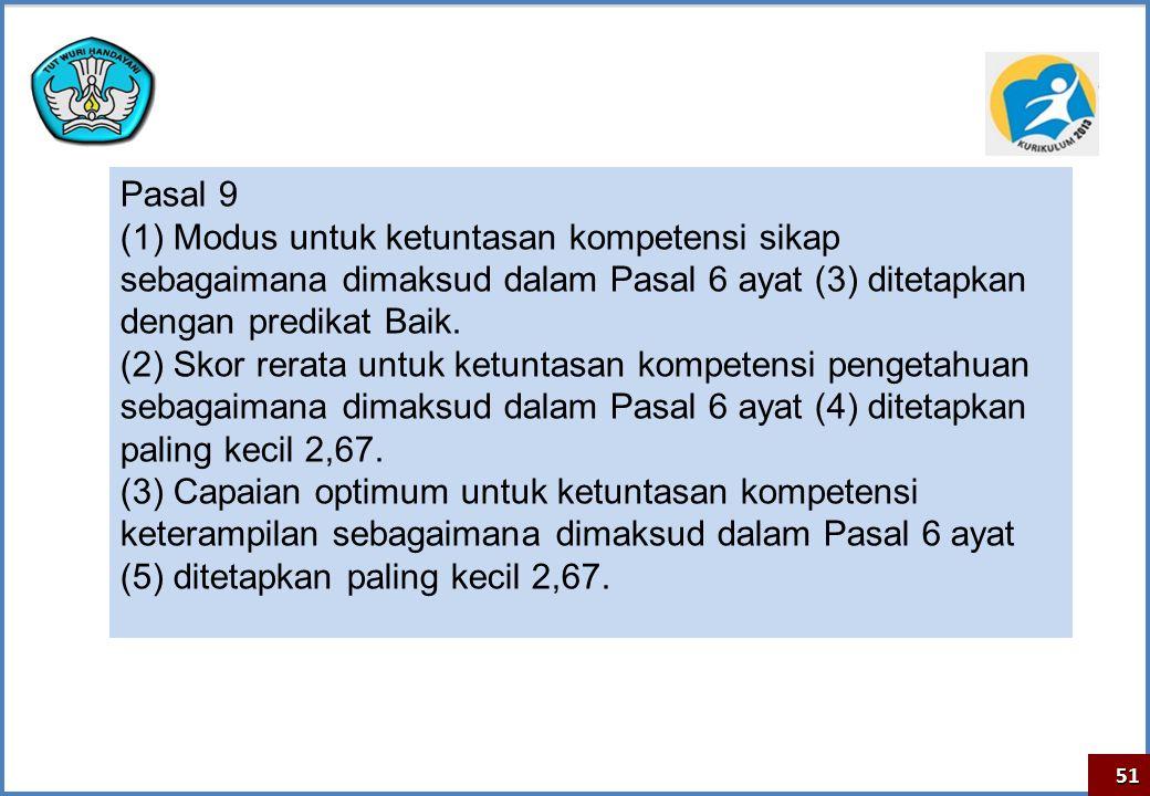 Pasal 9 (1) Modus untuk ketuntasan kompetensi sikap sebagaimana dimaksud dalam Pasal 6 ayat (3) ditetapkan dengan predikat Baik.