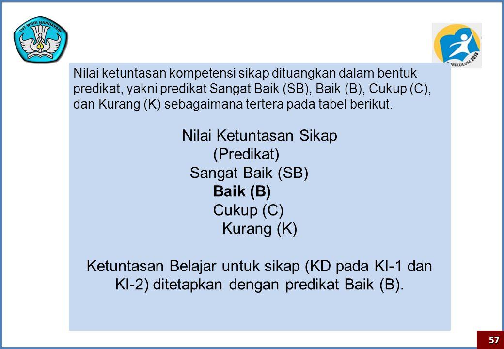 Nilai Ketuntasan Sikap (Predikat) Sangat Baik (SB) Baik (B) Cukup (C)