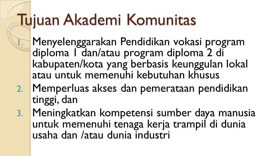 Tujuan Akademi Komunitas