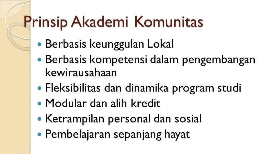 Prinsip Akademi Komunitas