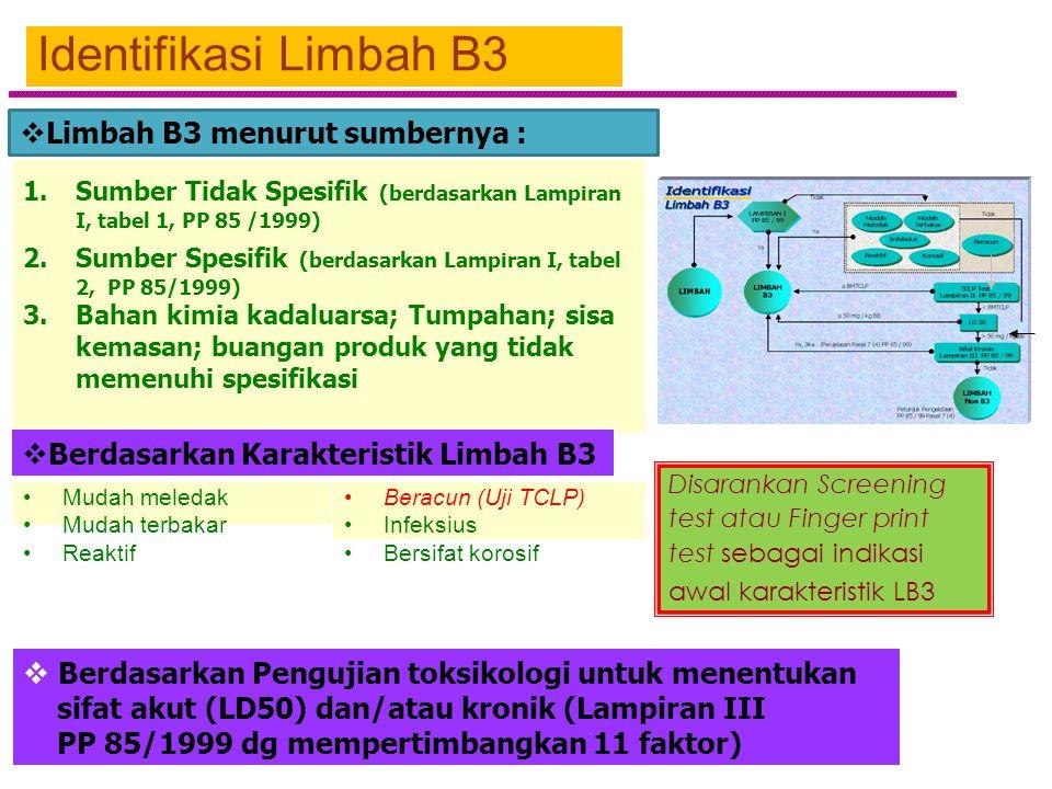 Identifikasi Limbah B3 Limbah B3 menurut sumbernya :