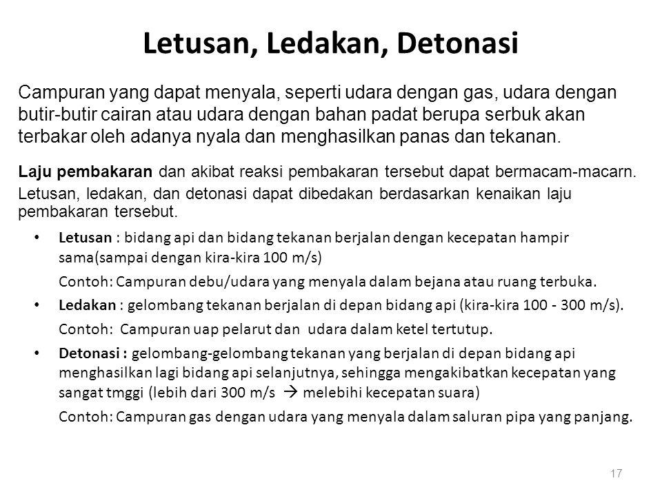 Letusan, Ledakan, Detonasi