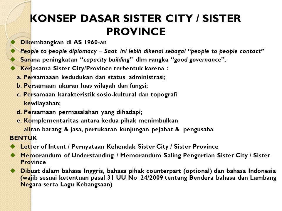 KONSEP DASAR SISTER CITY / SISTER PROVINCE