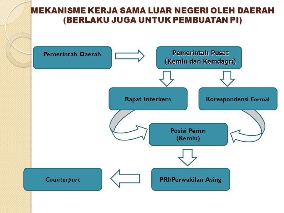 Pemerintah Pusat (Kemlu dan Kemdagri)