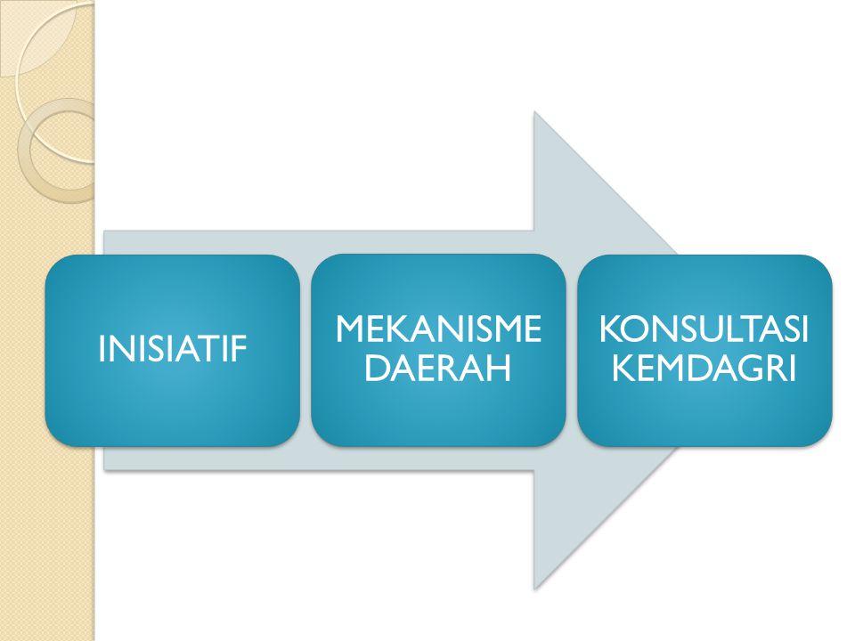 INISIATIF MEKANISME DAERAH KONSULTASI KEMDAGRI