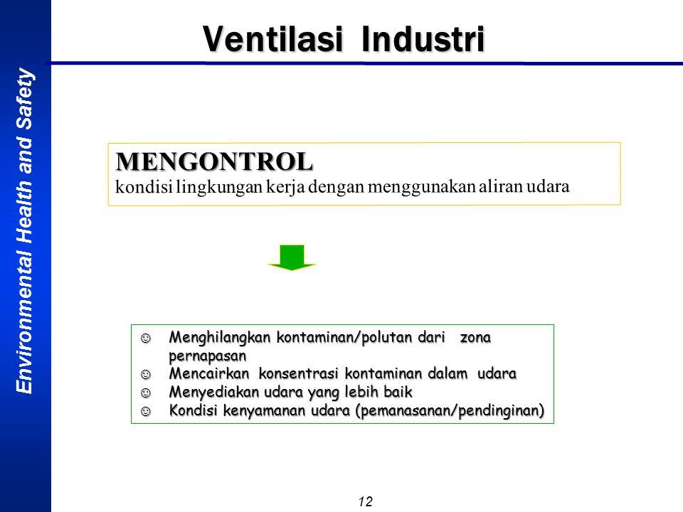 Ventilasi Industri MENGONTROL