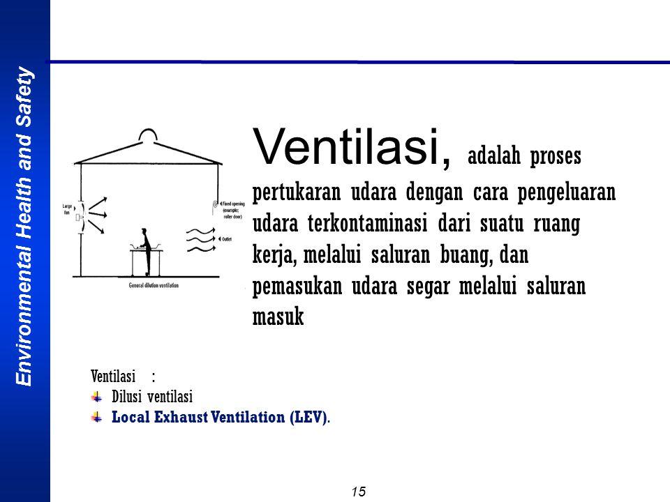 Ventilasi, adalah proses pertukaran udara dengan cara pengeluaran udara terkontaminasi dari suatu ruang kerja, melalui saluran buang, dan pemasukan udara segar melalui saluran masuk