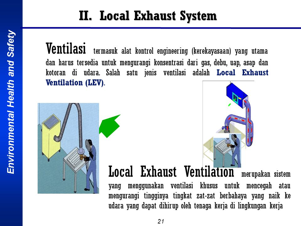 II. Local Exhaust System