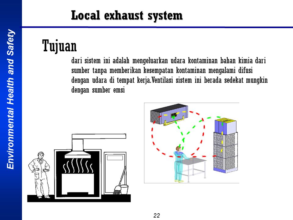 Tujuan Local exhaust system